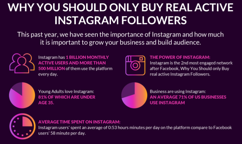 why-you-should-only-buy-real-active-instagram-followers-infographic